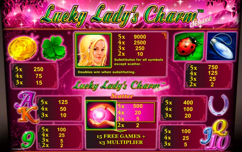 Экран автомата Ladys Charm deluxe