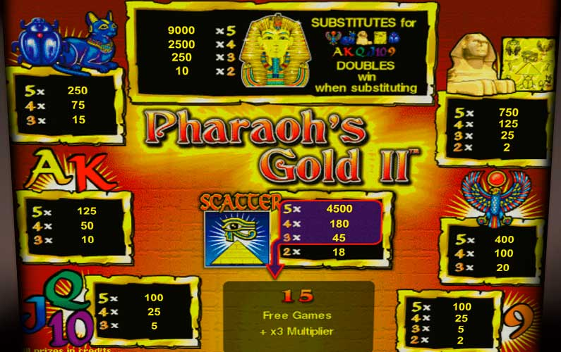 Экран автомата Pharaohs Gold 2