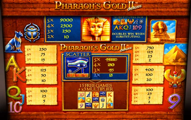 Экран автомата Pharaohs Gold 2 deluxe