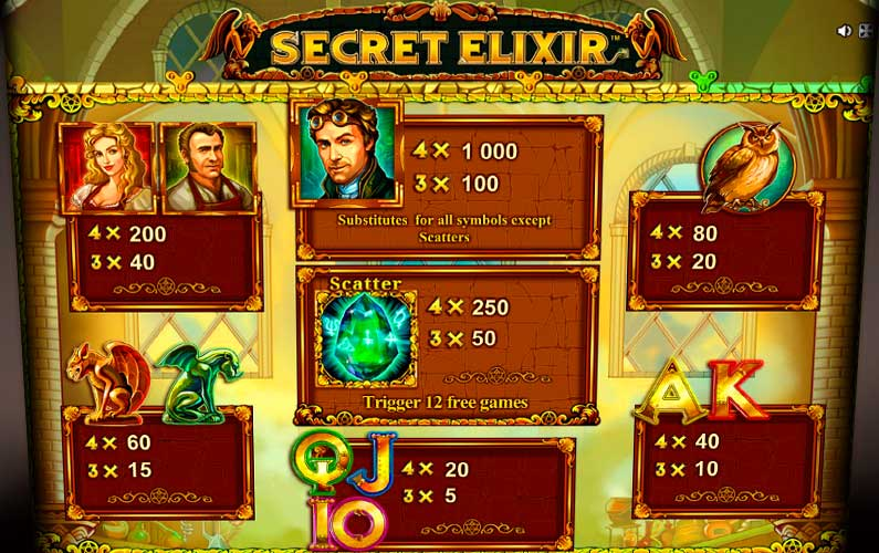 Экран автомата Secret Elexir